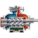 Screw Pumps – Leistritz