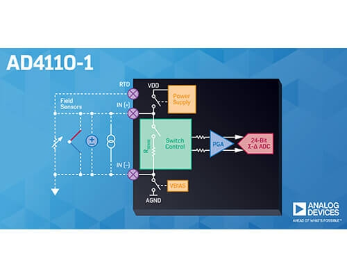 Analog Devices Introduces the AD4110-1 Analog Front End