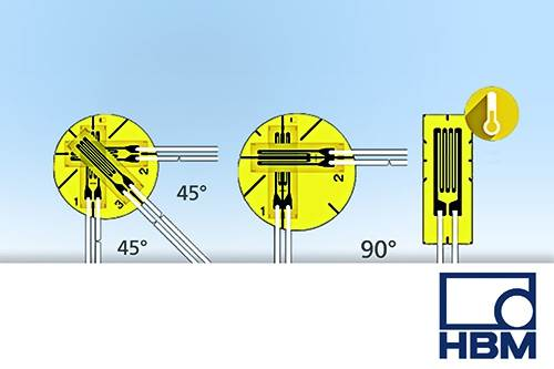 HBM EXPANDS ITS RANGE OF STRAIN GAUGES