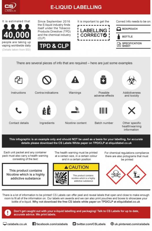 Getting your vape e-liquid labelling correct