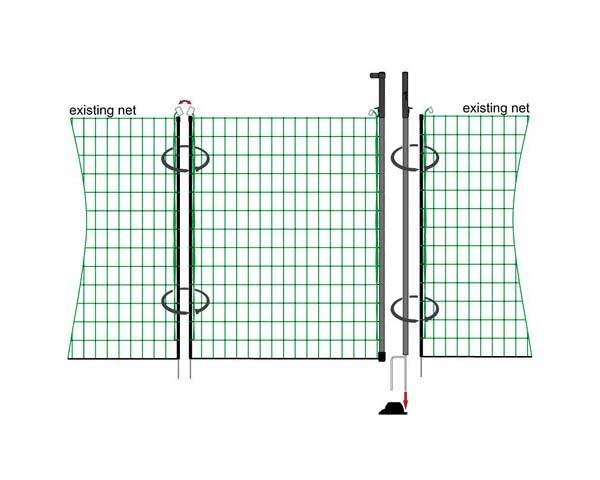 Electric Netting Gates