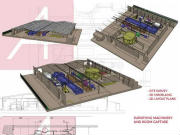 Site Surveys & Building Plans
