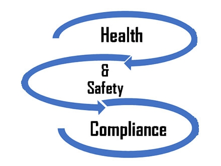 Health & Safety Compliance