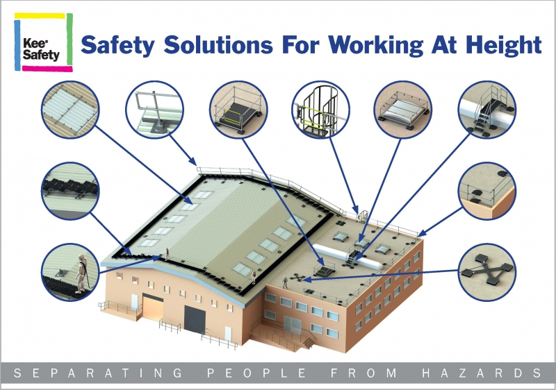 YOUR ONE STOP SHOP FOR WORKING AT HEIGHT SYSTEMS