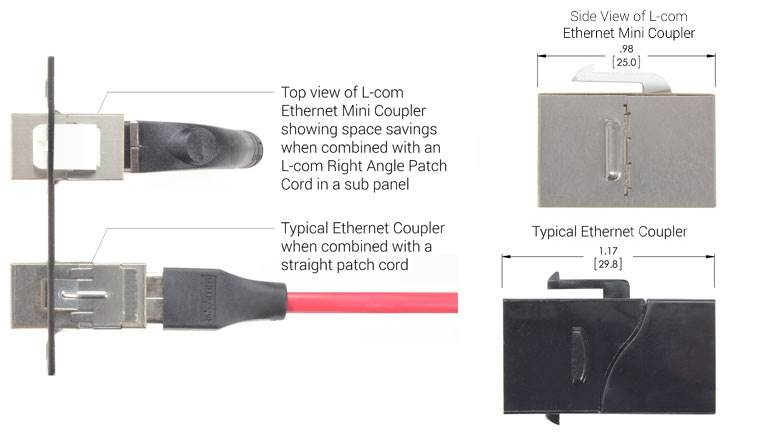 High-Performance Cat5e and Cat6 Ethernet Mini-Couplers