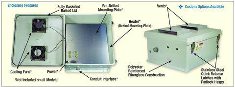 CHOOSING A NEMA ENCLOSURE